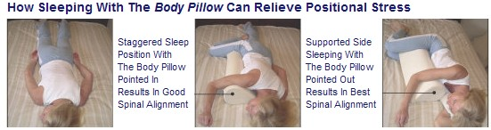 Cervical Pillows Relief From Neck Pain