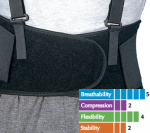 comfort back support belt