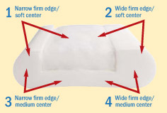 Pillow-Pedic 4 Way Neck Support