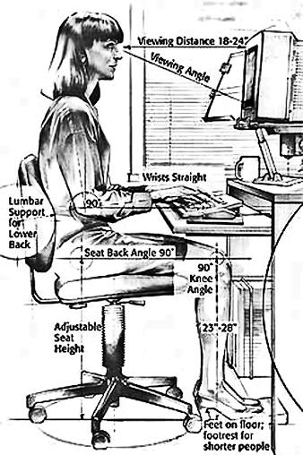 Sitting Ergonomics Tips For Reducing Pain Amp Improving