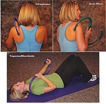 shoulder strain treatment