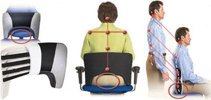 proper lumbar support