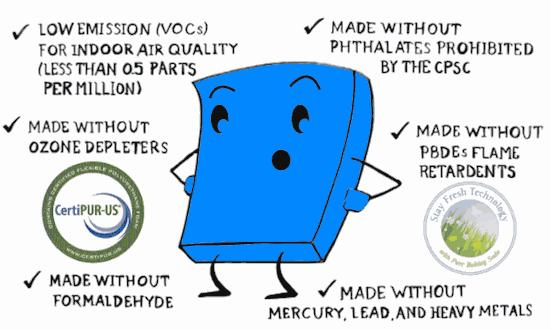 Non Toxic Memory Foam Pillows - Neck Solutions