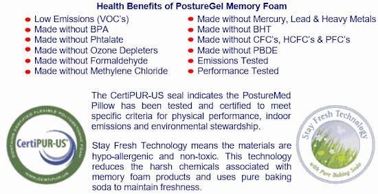 chemical free non-toxic memory foam