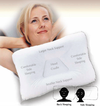 tricore neck pillow