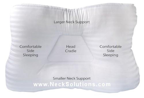 petite core neck pillow pillow for children. Black Bedroom Furniture Sets. Home Design Ideas