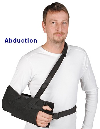 abduction support brace