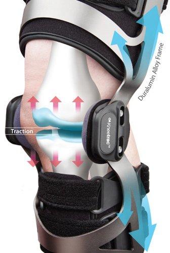 decompression knee brace