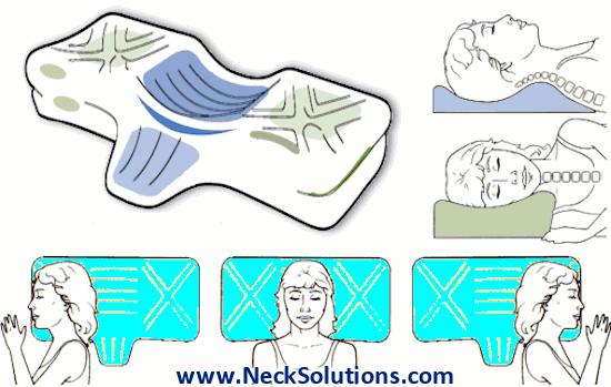 orthopedic pillows for neck pain