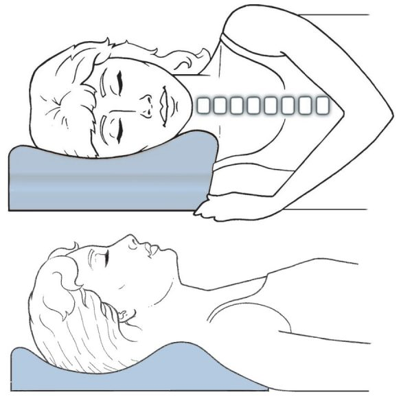 best pillow for neck surgery
