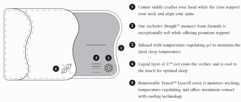 memory foam neck pillow details