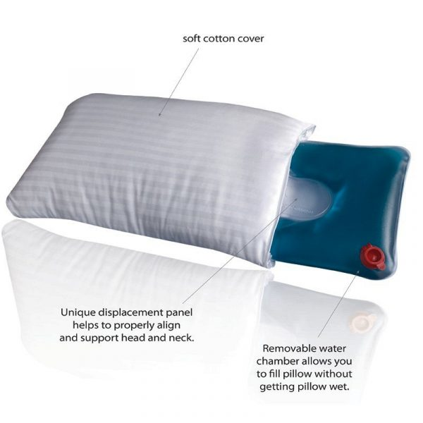 cervical water pillow