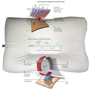 comfort neck pillow temperature control