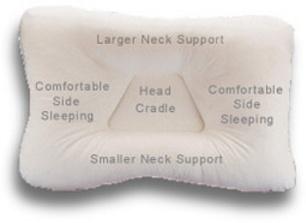 comfort neck pillow