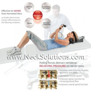 Neck Traction - Neck Stretcher Devices For Home Relief & Therapy