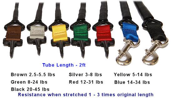 neck exercise tubing