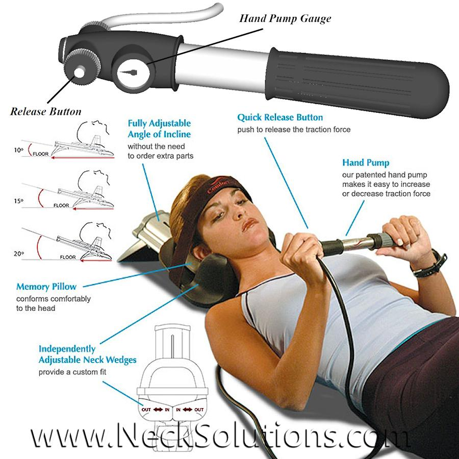 What Does Neck Traction Do Can It Help Me