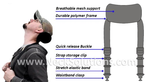 neck guard support