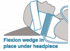pronex flexion wedge