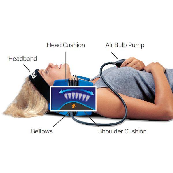 pronex neck traction
