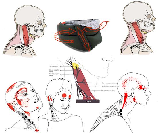 chiropractic cervical collar