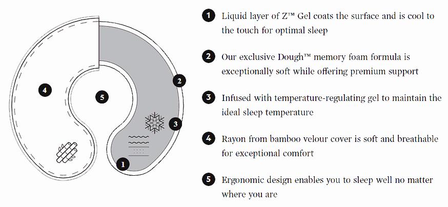 gel travel pillow details