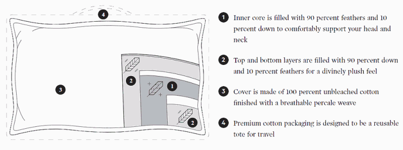 down pillow details