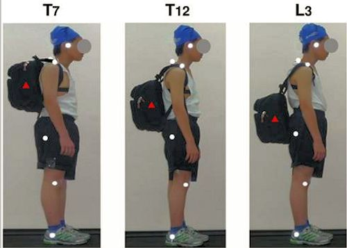 backpack positioning