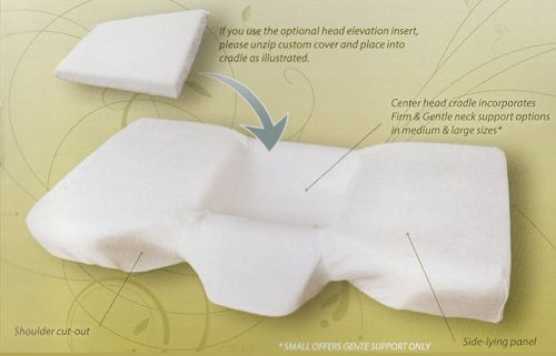 latex orthopedic pillow insert use