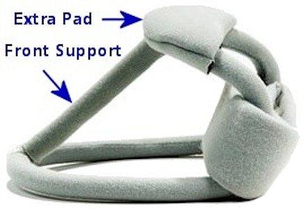 anterior support