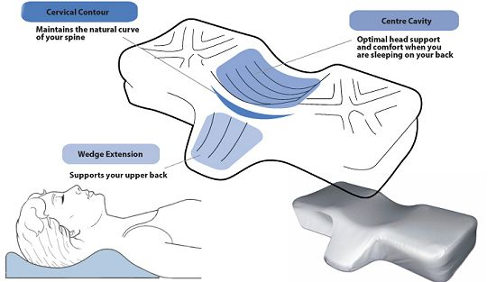 therapeutic pillow for military neck
